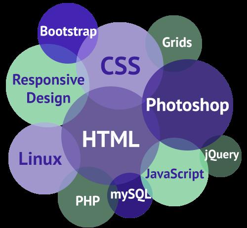 Caryn Cziriak - Web Development and Design